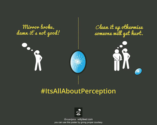 Perception about Mirror