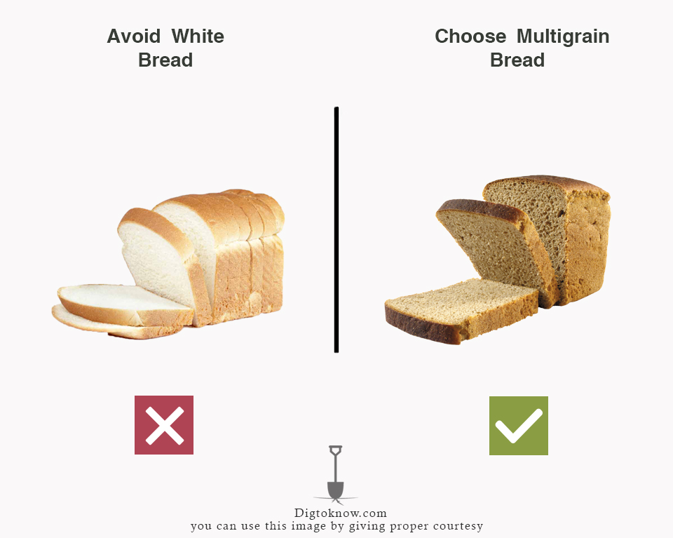 Prefer Multigrain Bread over white bread to Prevent Cancer