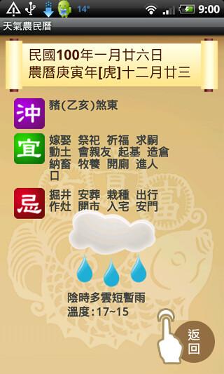 天氣農民曆