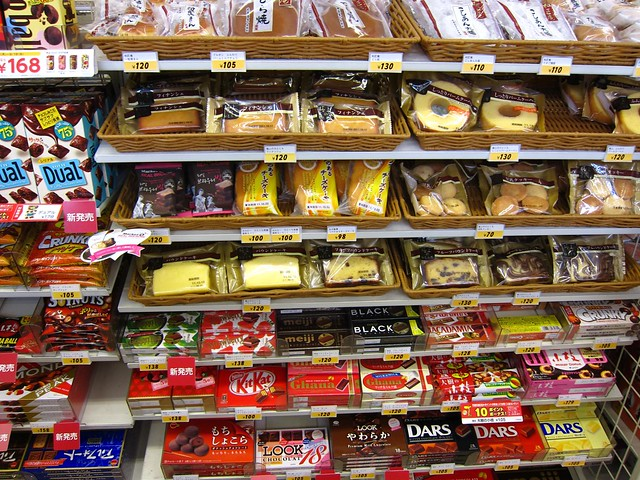 Convenience Store Food Prices