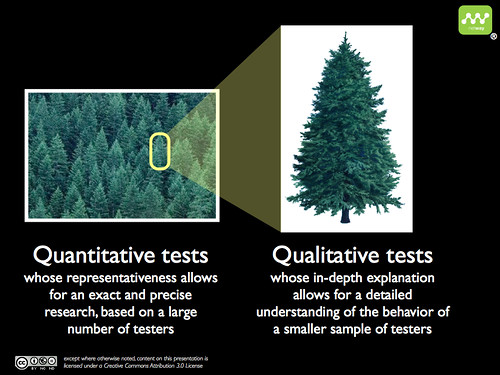 Neurosciences: the natural complement of traditional quantitative and qualitative tests