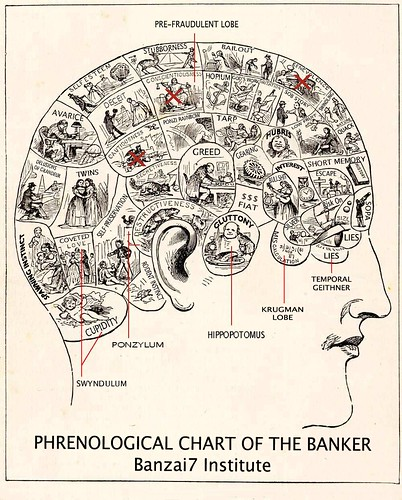 PHRENOLOGICAL CHART OF THE BANKER (FINAL) by Colonel Flick
