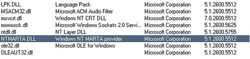 Microsoft's MARTA provider