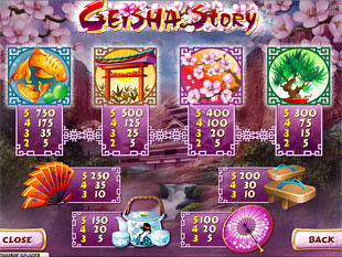 play wheel of fortune slot machine online rs
