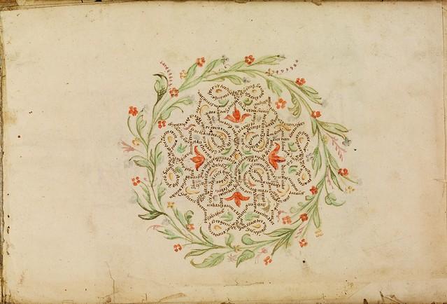 Kalligraphische Schriftvorlagen by Johann Hering i