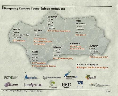 Centros y Parques Tecnológicos de Andalucía.