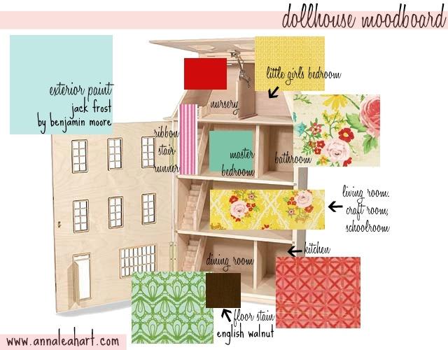 dollhouse moodboard