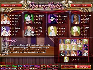 Opera Night Slots Payout