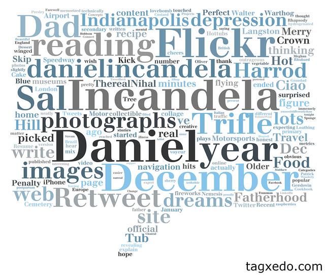 2011 Blog Cloud