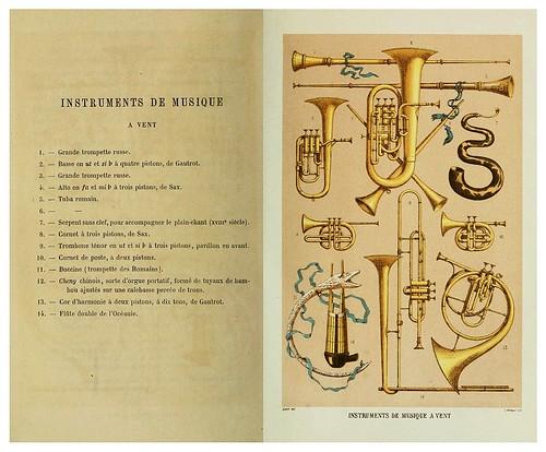013-Instrumentos de musica de viento-Les harmonies du son et l'histoire des instruments de musique -1878