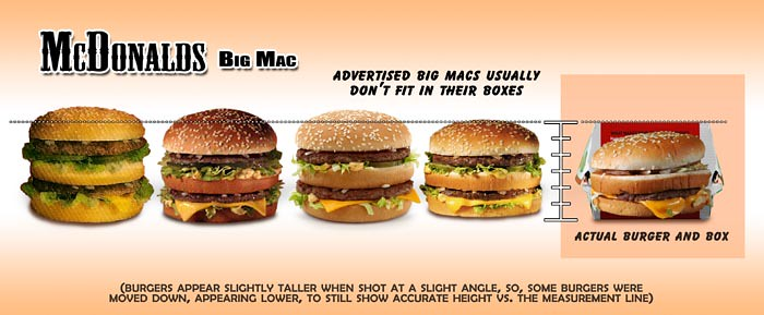 big mac, fast food, mcdonalds, false advertising, box, test, actual, comparison, ads, vs, reality, burger