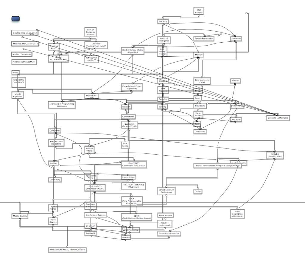 viterbi algorithm  tube