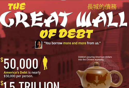 A screenshot of the website, with Great Wall of Debt written in an 'Chinese takeout font,' beneath it is the woman from the ad and the quote 'You borrow more and more from us.' A clay teapot is next to the text 'Debbie's pouring money into the Chinese economy.