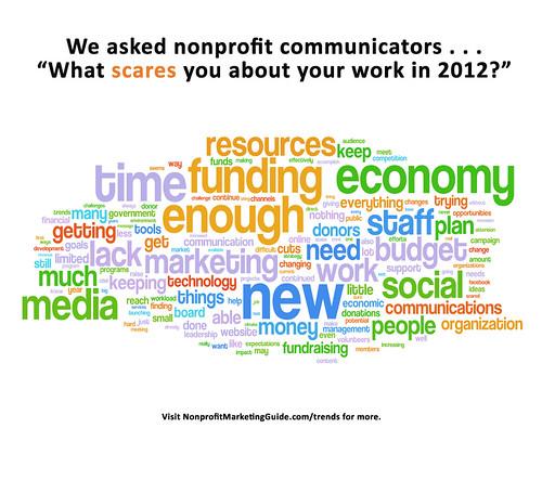 What Scares Nonprofits