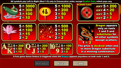 free Eastern Dragon slot payout