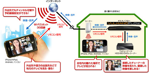 spec_chart
