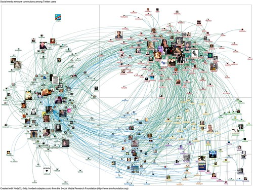 20120114-NodeXL-Twitter-myresearch network graph