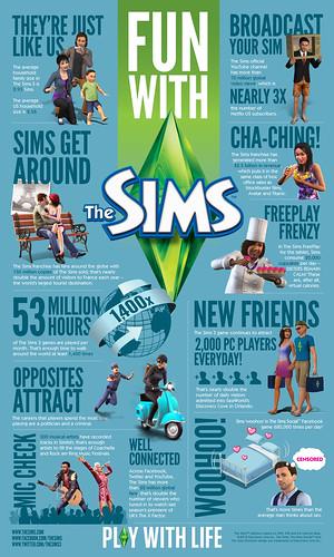 Sims Fact Sheet