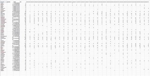 Active2012-01.numbers