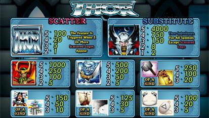free Thor slot mini symbol
