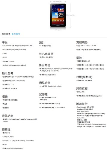 Samsung GALAXY Tab 7.7 Spec