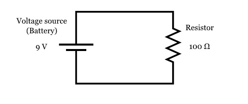Basics Power Dissipation And Electronic Components Evil