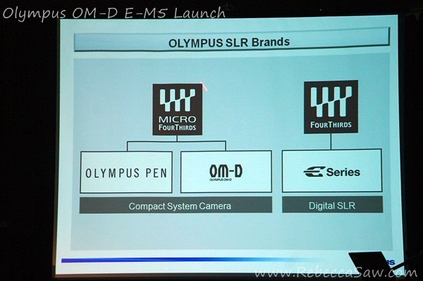 olympus OM-D Launch (14)