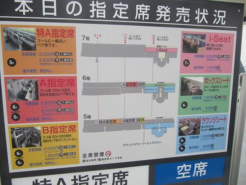 京都競馬場の指定席発売状況