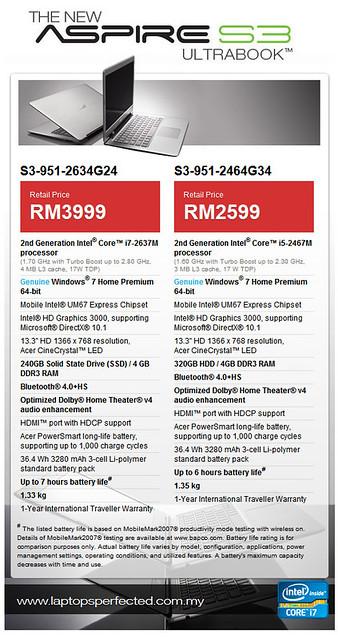 Acer Malaysia 2