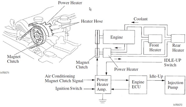 webasto heater wiring diagram webasto install hdj81 | page 2 | ih8mud forum renault megane heater wiring diagram #13