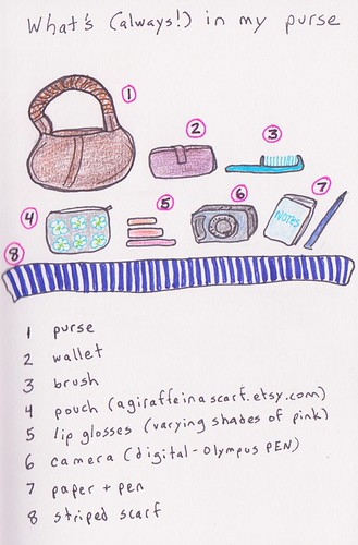 what's in my purse, sketchbook edition