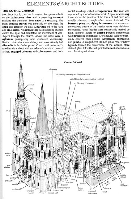 chartres cathedral diagram