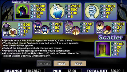 free Haunted House slot payout