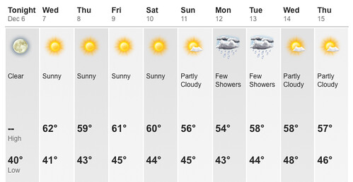 Venice Beach Weather