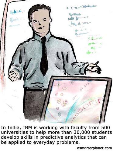 Analytics in India