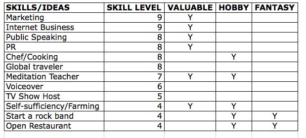 skills-list