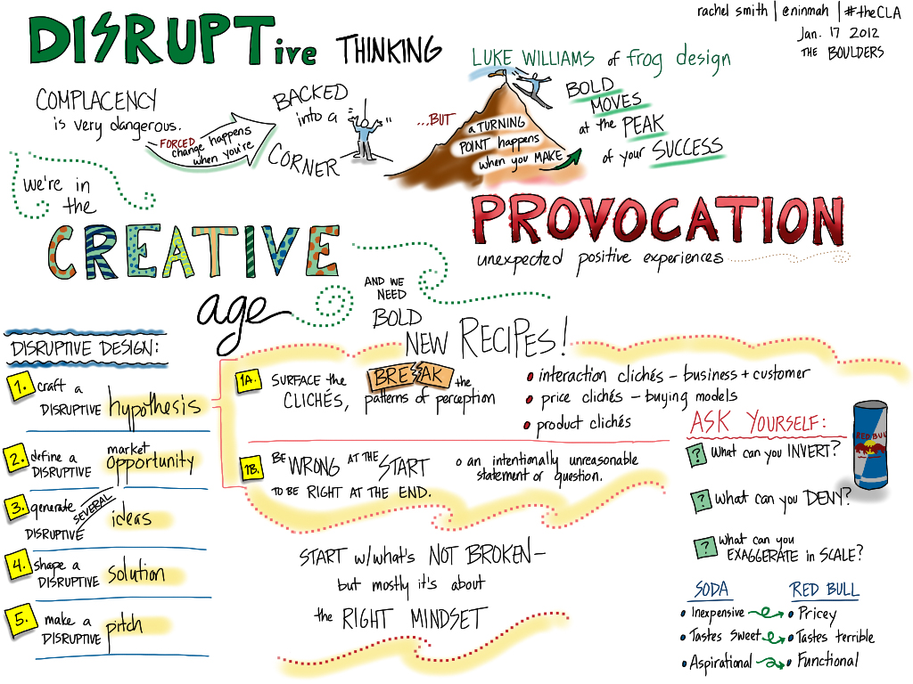notes from the creative leadership academy | digital visual facilitation