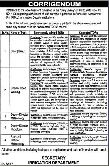 Irrigation Department Governemnt of Punjab Career Opportunities
