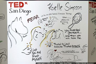 graphic recording by Jeannel King at TEDxSanDiego – _MG_3748