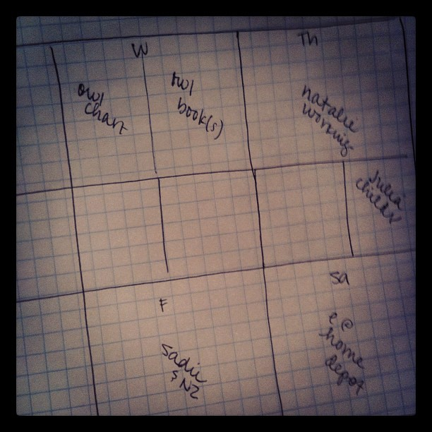 #projectlife plotting for my week 1 layout!