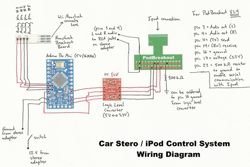 Car Stereo Wiring Diagram In Addition Sony Free Image Wiring Diagram