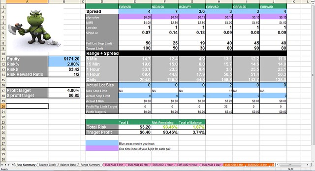 Forex risk calculator spreadsheet
