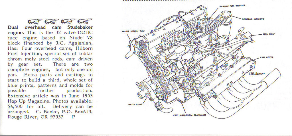 Gorgeous 1952 Studebaker Dohc V8. And Here's What It Could Have Been Yours For As Per The Ad In June 1982 Turning Wheels. Wiring. Novi Race Engine Diagrams At Scoala.co