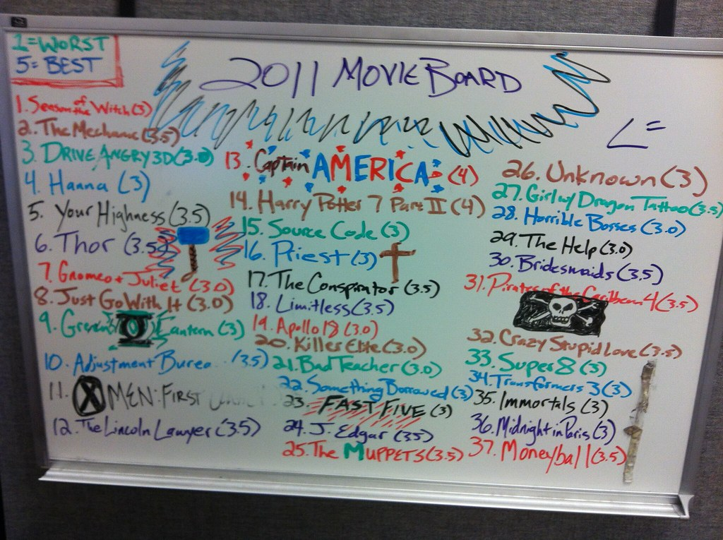 Movie Board 2011