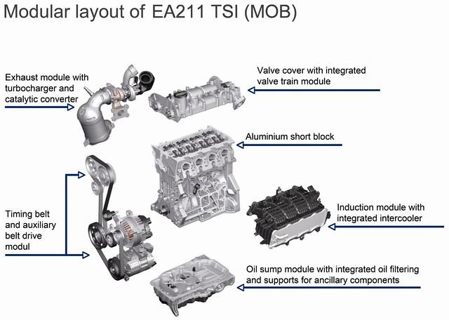 Motores MQB