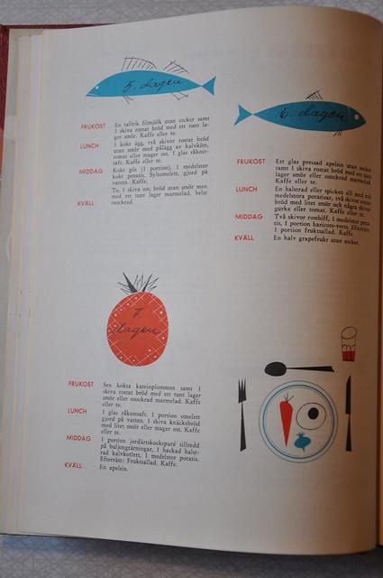 Matlexikon 1966