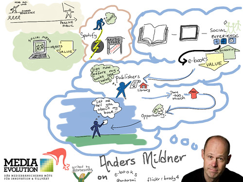 Anders Mildner on E-books
