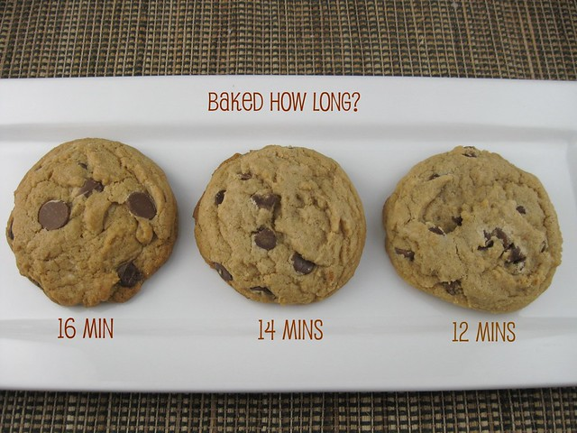 quick & easy cc cookies