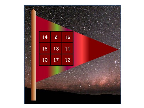 Can someone explain numerology to me? And what numerology has to do with the occult?