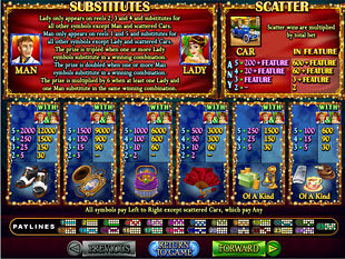 Glitz and Glamour Slots Payout
